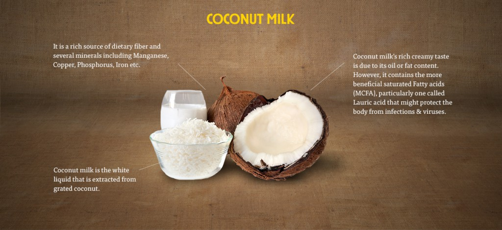 coconut-milk-health