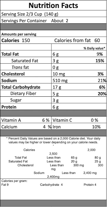 Madras LentilsNutrition Facts