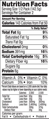 Bombay LentilsNutrition Facts