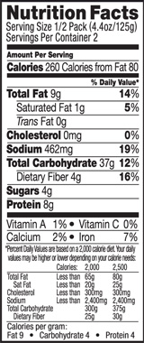 Peanut SatayNutrition Facts
