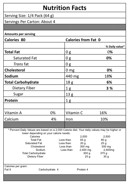 Sweet & Sour Spice & SimmerNutrition Facts